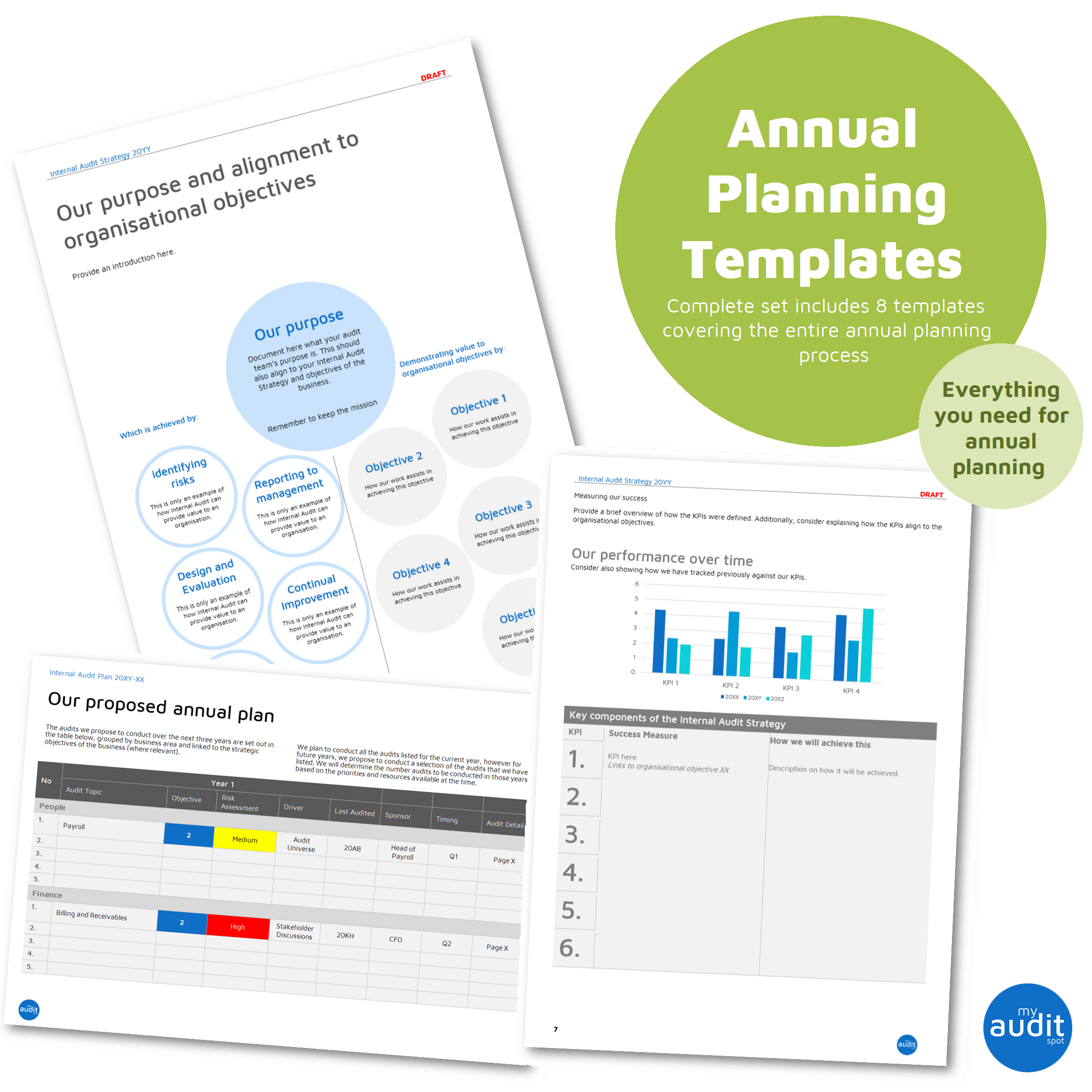 Annual Planning Template Set - v2